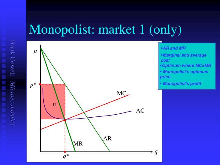 Monopolist: market 1 (only)