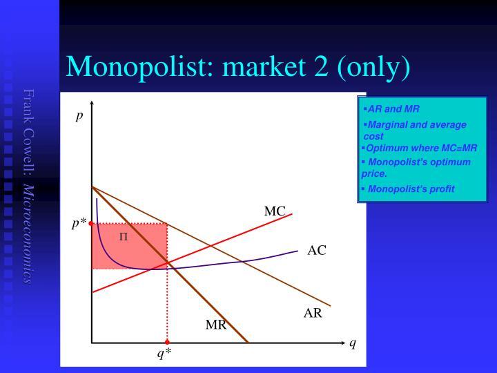Monopolist: market 2 (only)