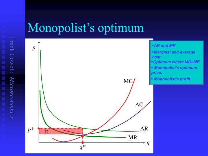Monopolist's optimum