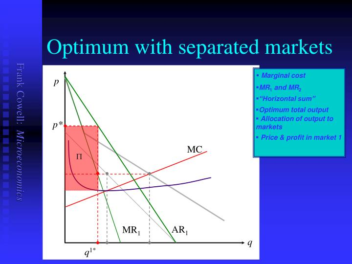 Optimum with separated markets