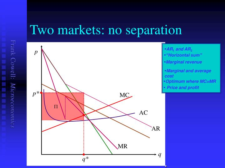 Two markets: no separation
