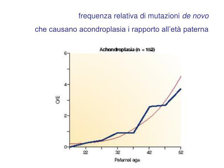 frequenza relativa di mutazioni