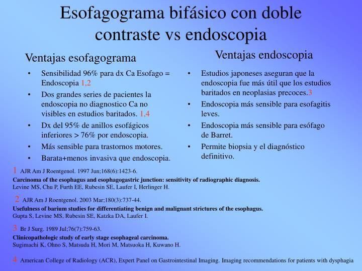 Sensibilidad 96% para dx Ca Esofago = Endoscopia