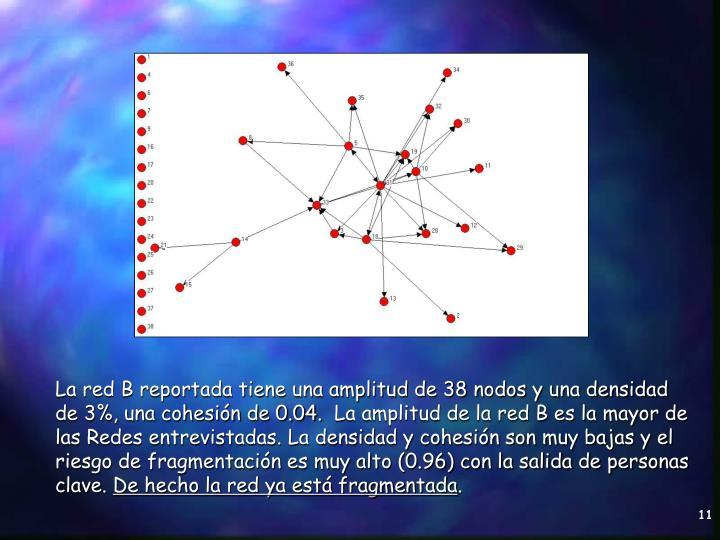 La red B reportada tiene una amplitud de 38 nodos y una densidad de 3%, una cohesión de 0.04.