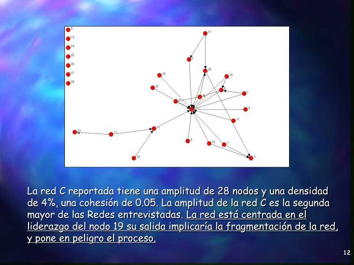 La red C reportada tiene una amplitud de 28 nodos y una densidad de 4%, una cohesión de 0.05. La amplitud de la red C es la segunda mayor de las Redes entrevistadas.