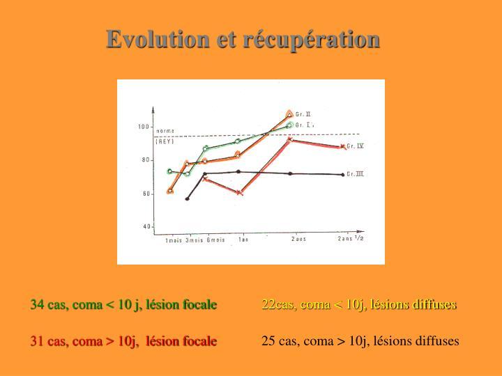 Evolution et récupération