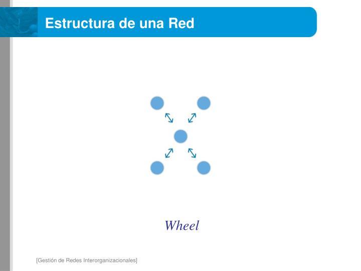 Estructura de una Red