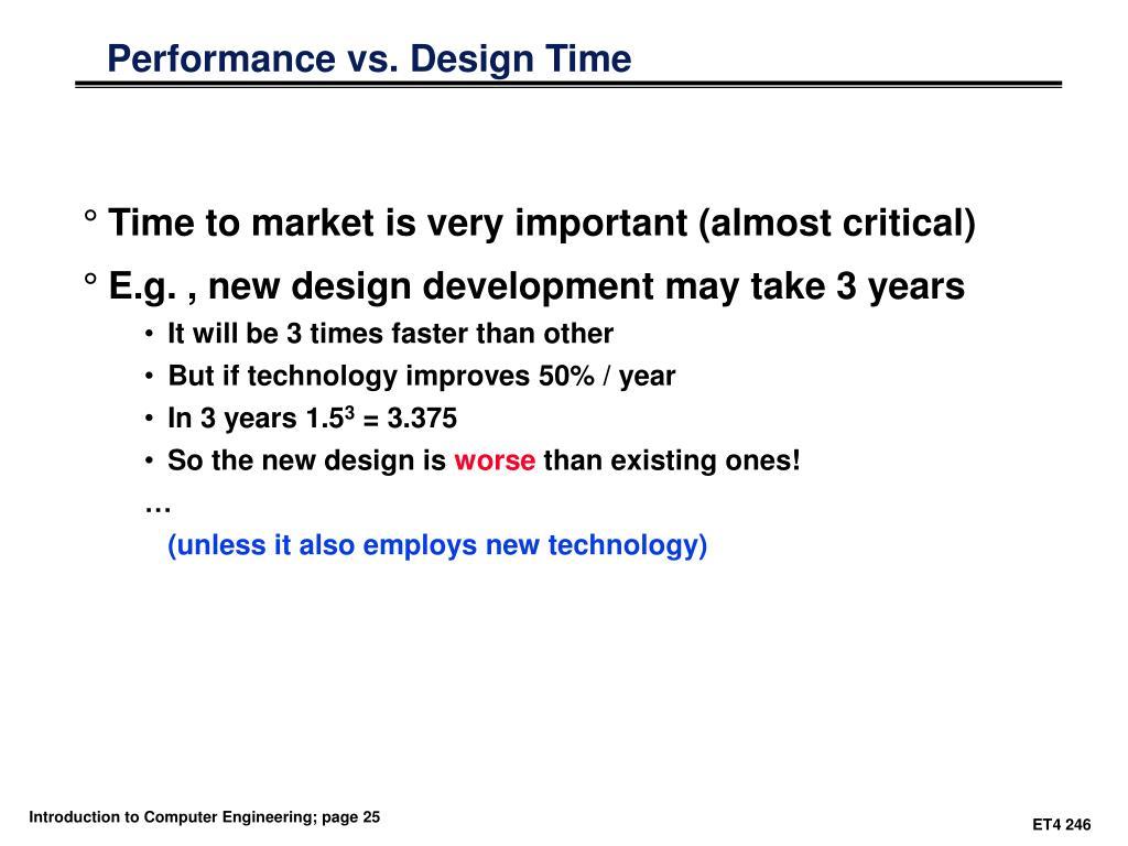Performance vs. Design Time
