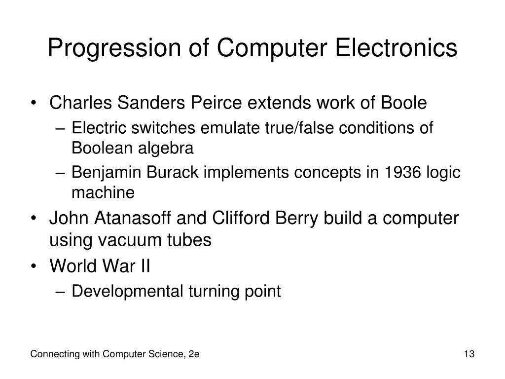 Progression of Computer Electronics