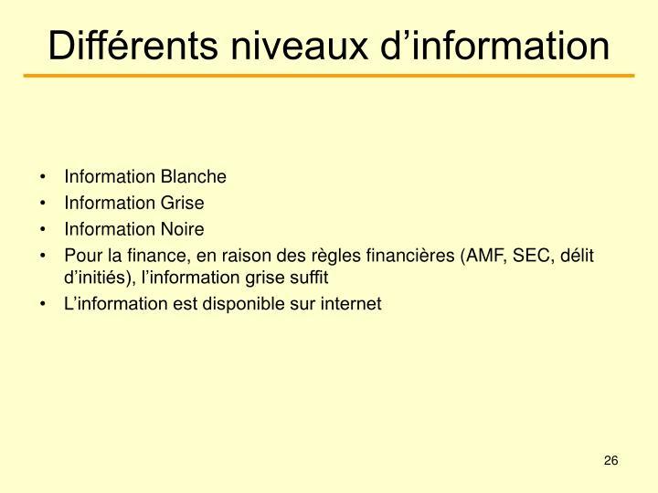 Différents niveaux d'information