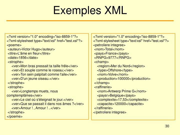 Exemples XML