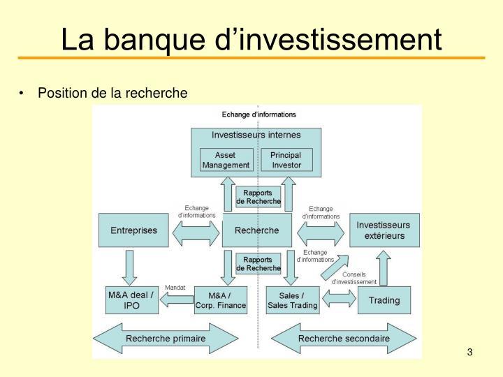 La banque d'investissement