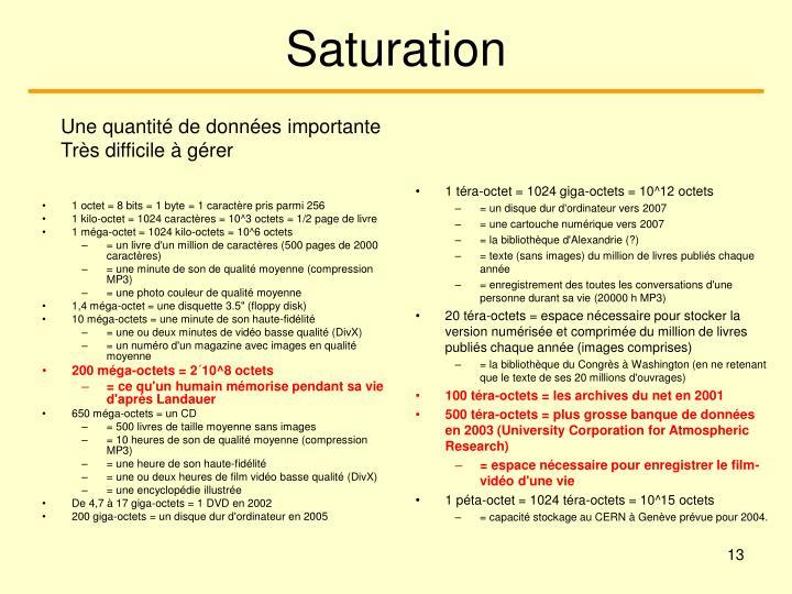 Saturation