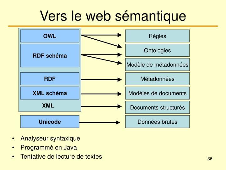Vers le web sémantique