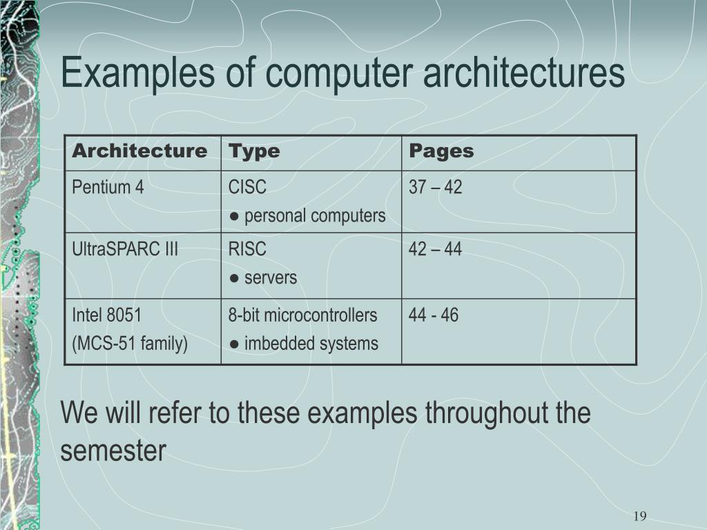 Examples of computer architectures