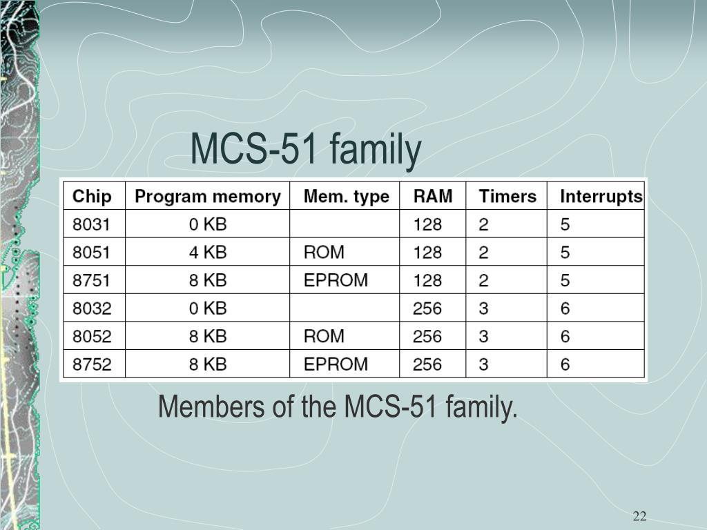 MCS-51 family