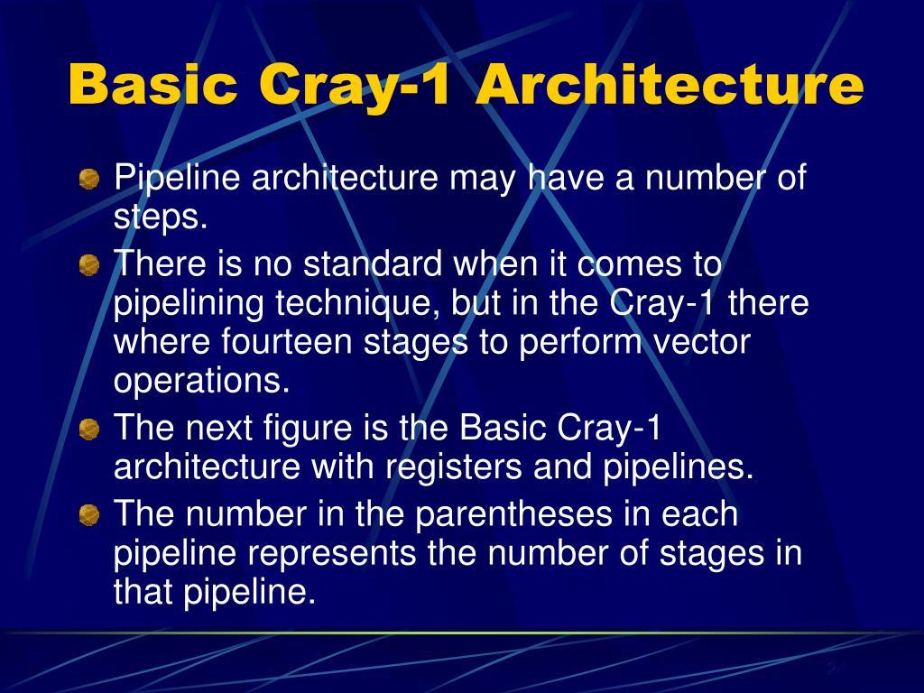 Basic Cray-1 Architecture
