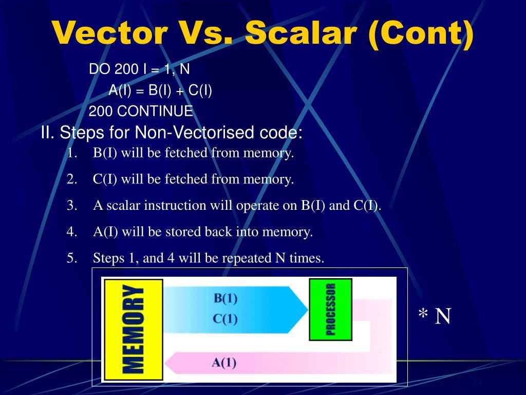 Vector Vs. Scalar (Cont)