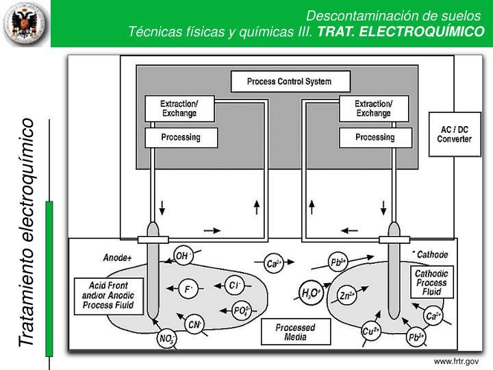 Técnicas físicas y químicas III.