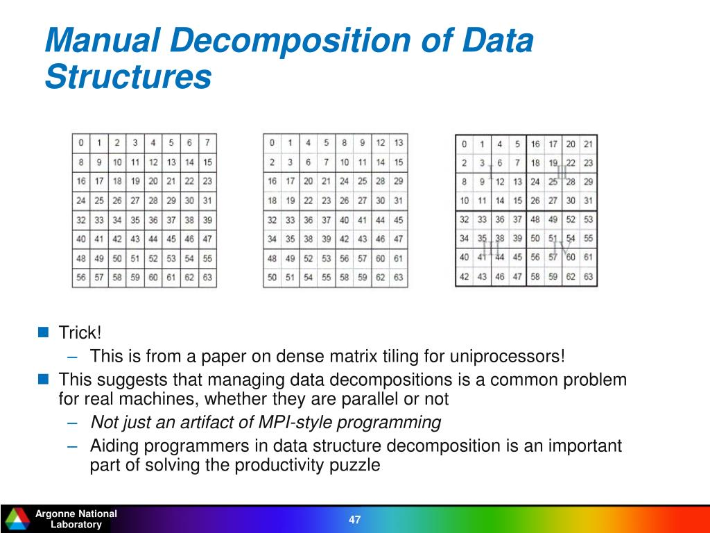 Manual Decomposition of Data Structures