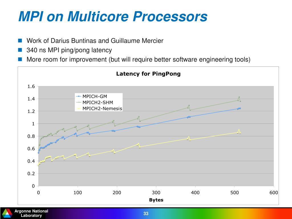 MPI on Multicore Processors