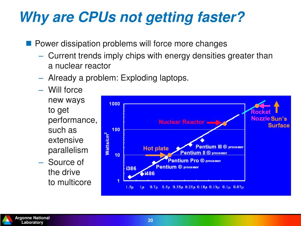 Why are CPUs not getting faster?