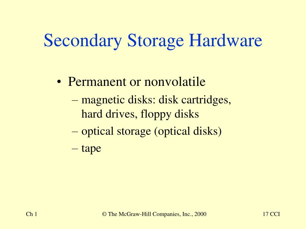 Secondary Storage Hardware