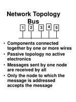 network topology bus