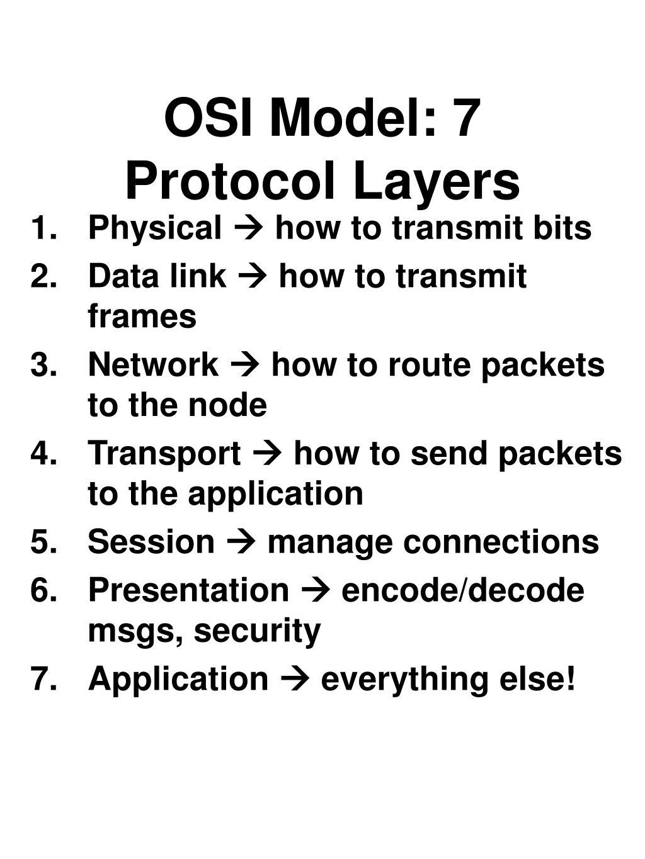 OSI Model: 7 Protocol Layers