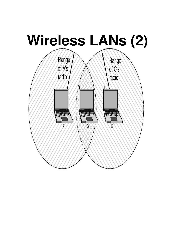 Wireless LANs (2)