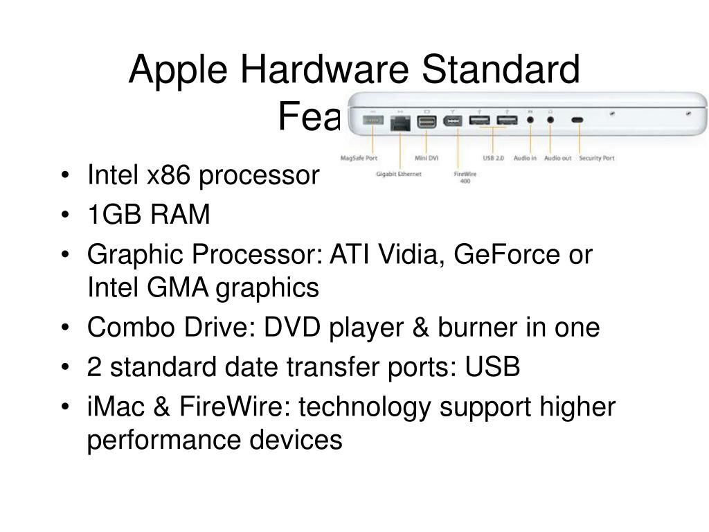 Apple Hardware Standard Features
