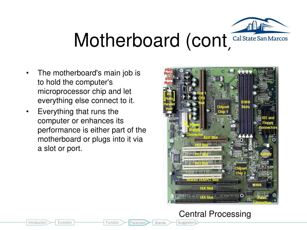 Motherboard (cont)