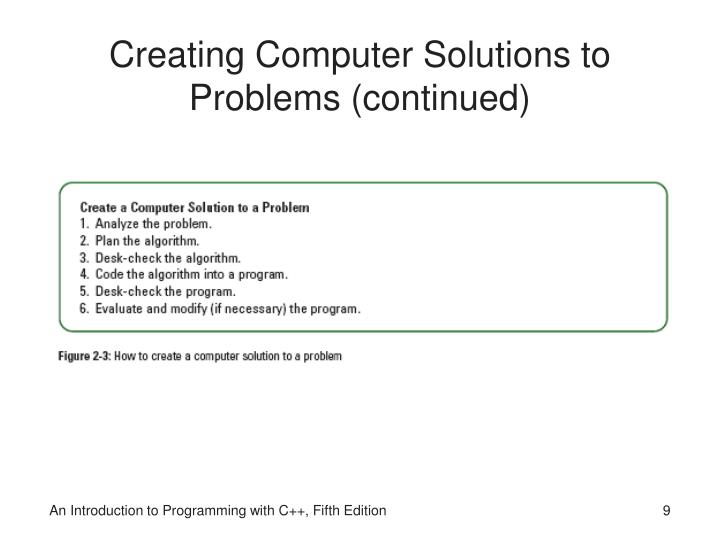 Creating Computer Solutions to Problems (continued)