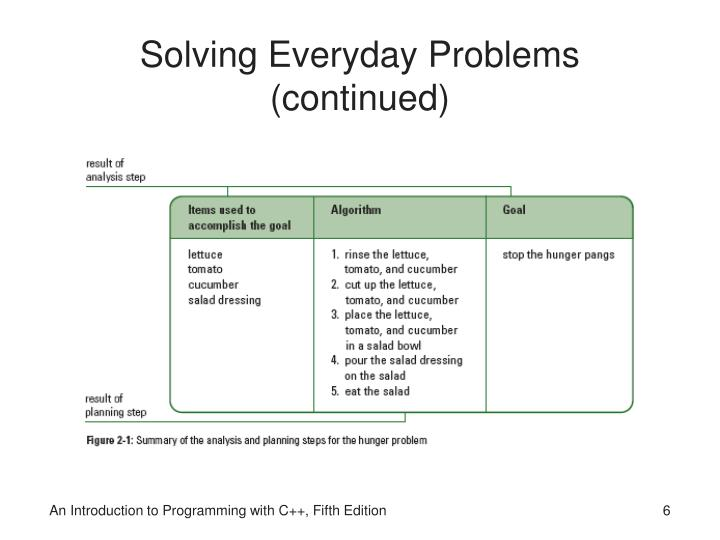Solving Everyday Problems (continued)