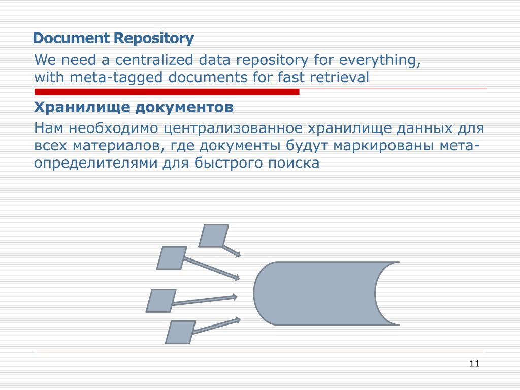 Document Repository
