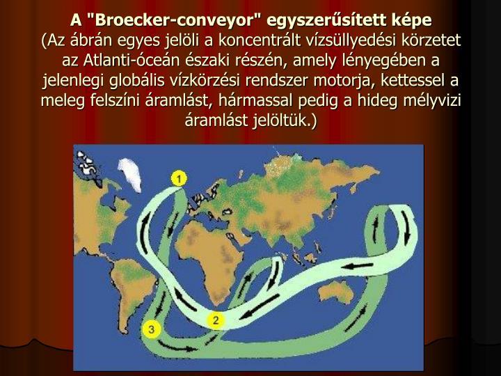 "A ""Broecker-conveyor"" egyszerstett kpe"