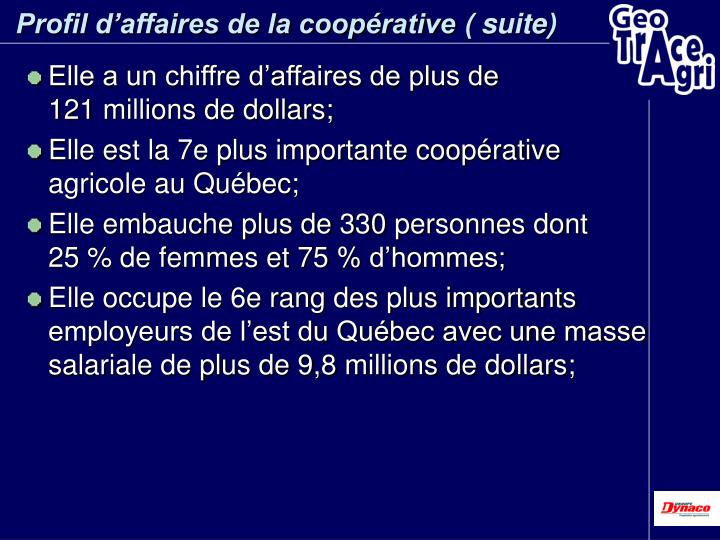 Profil d'affaires de la coopérative