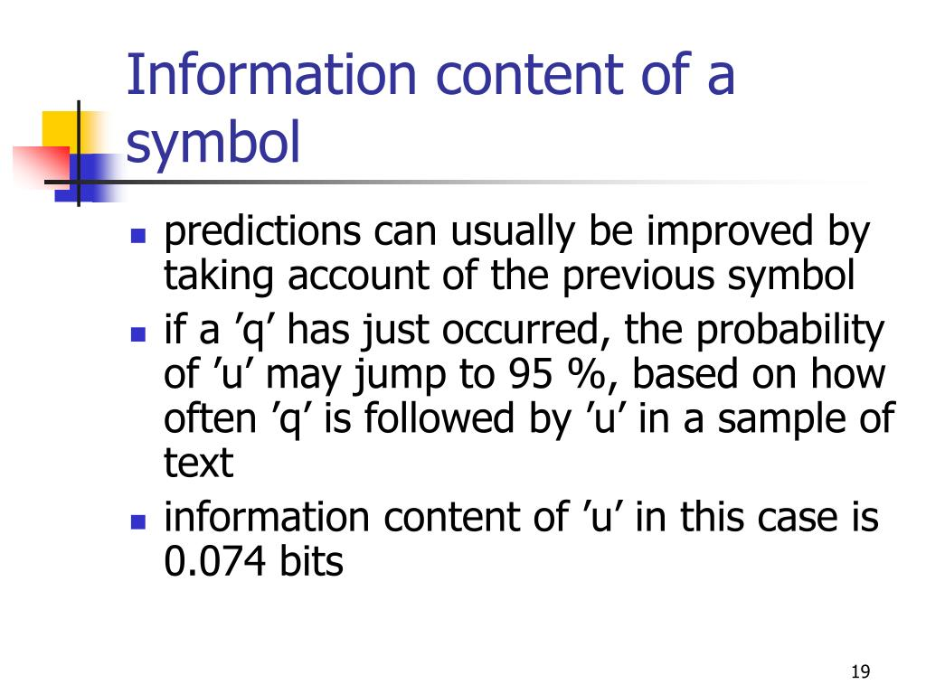 Information content of a symbol