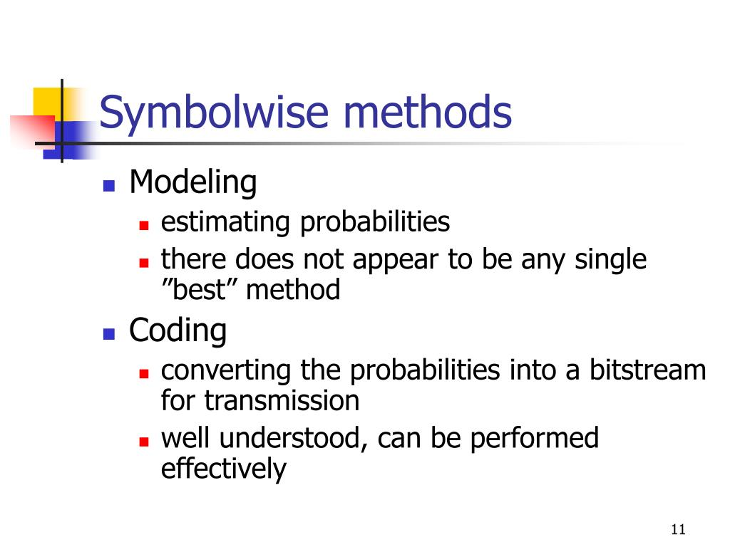 Symbolwise methods