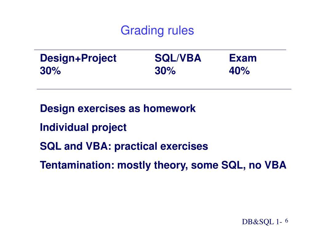 Grading rules