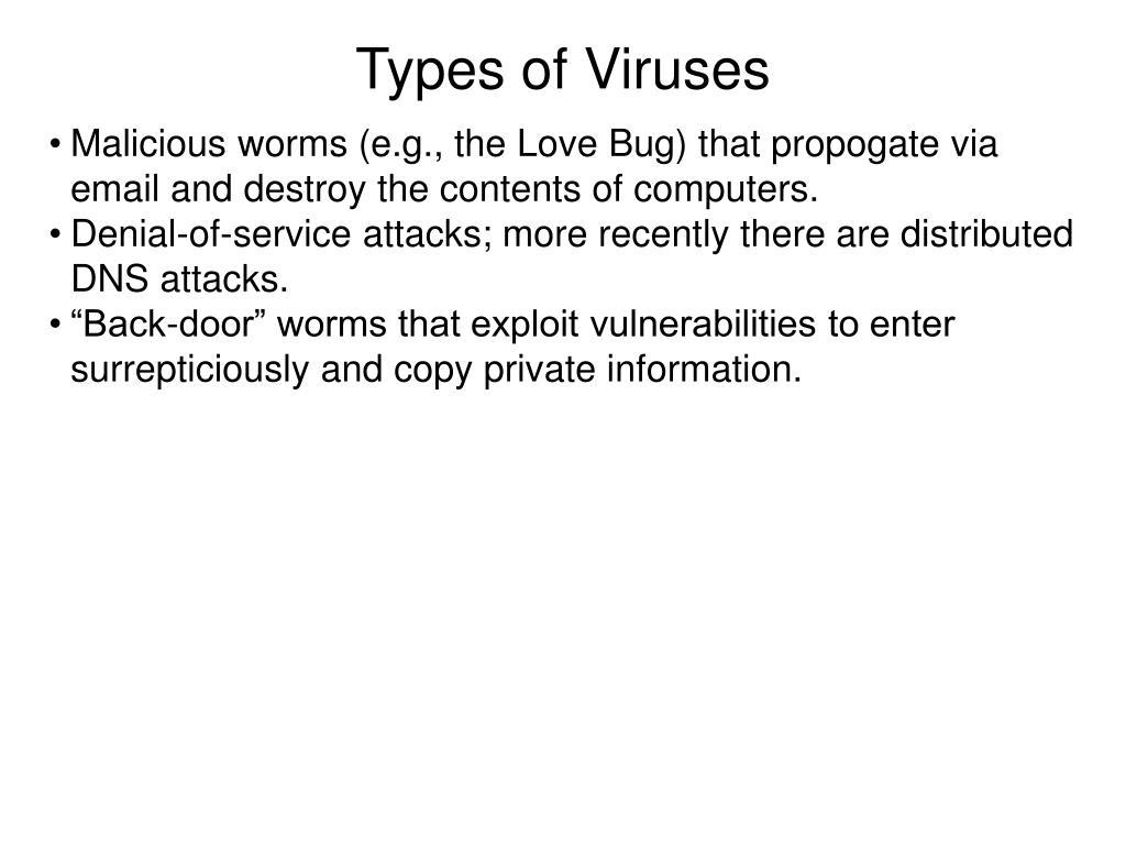Types of Viruses