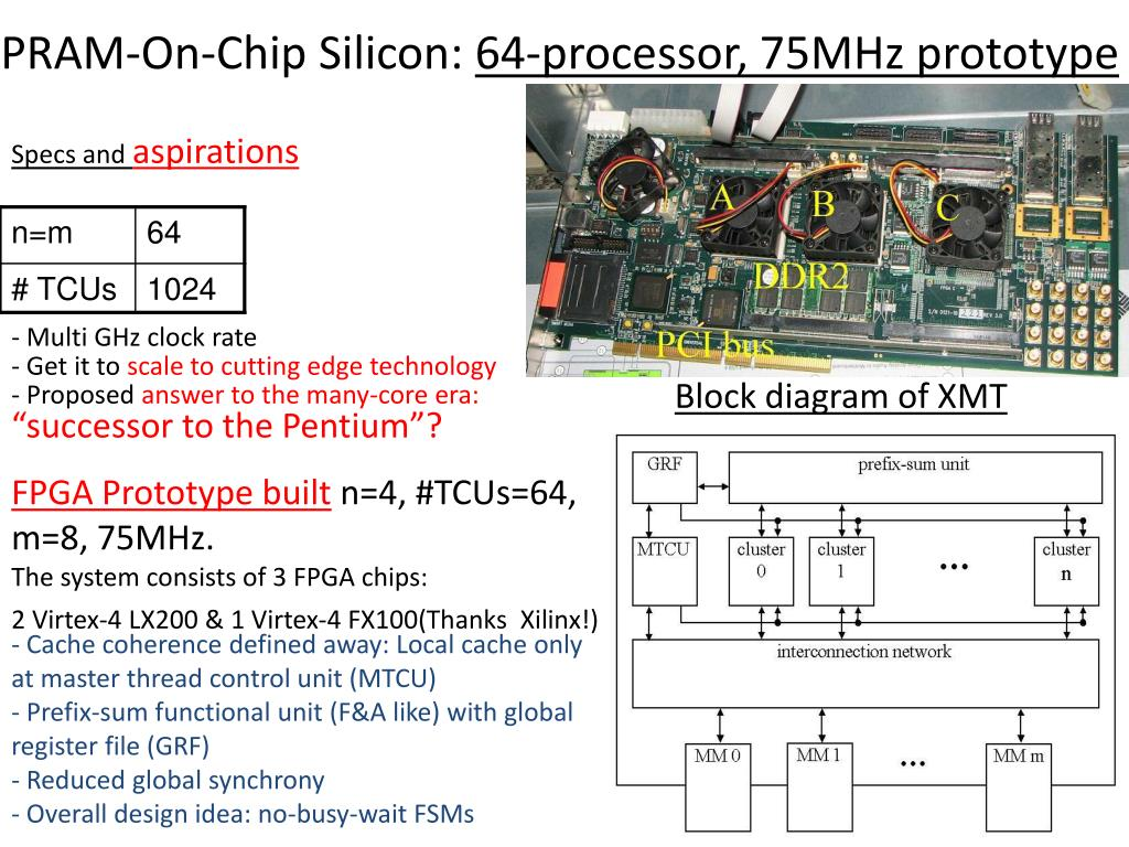 PRAM-On-Chip Silicon: