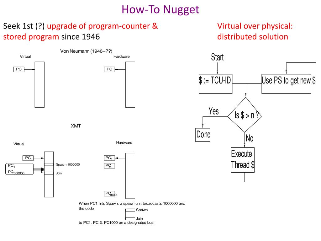 How-To Nugget