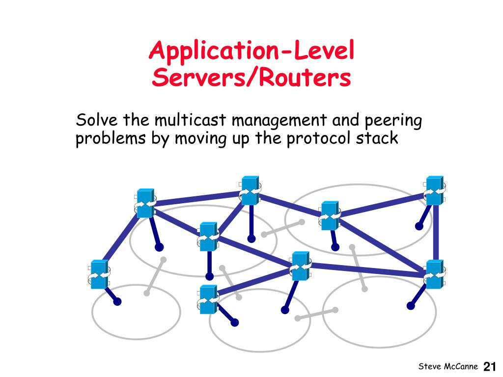 Application-Level Servers/Routers