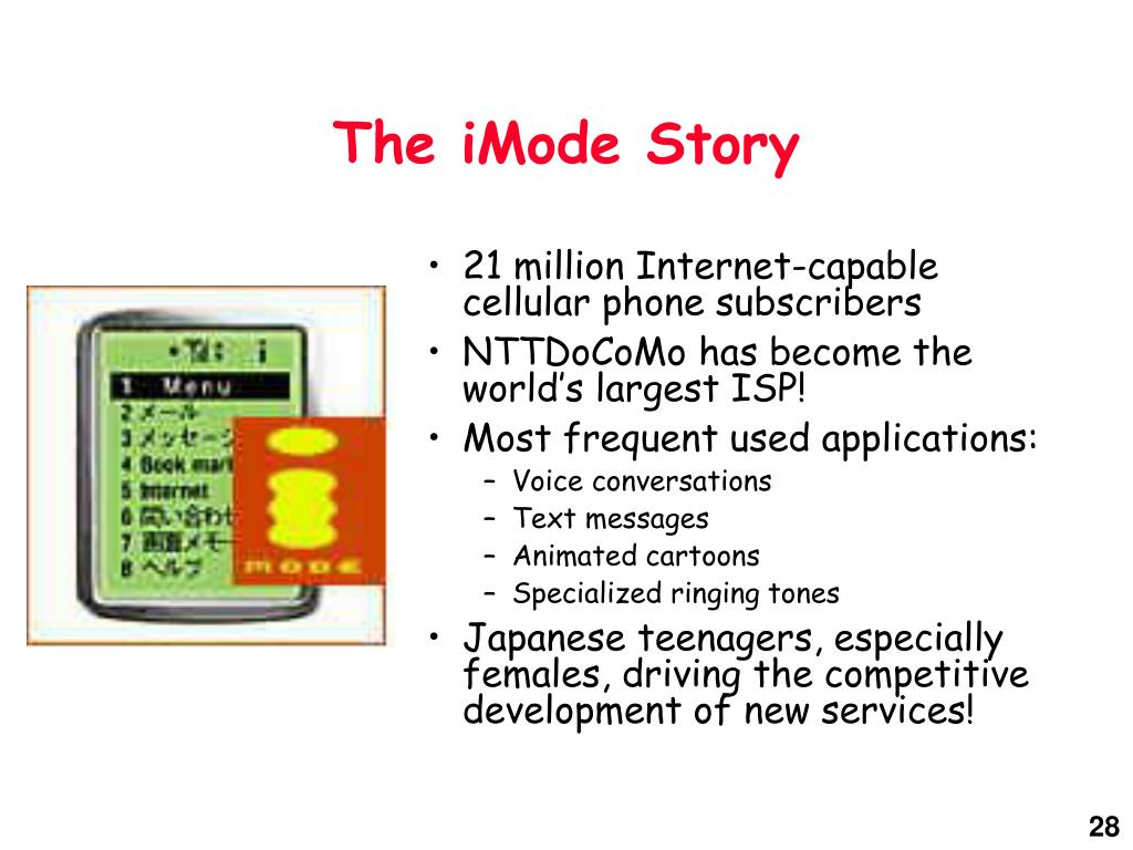 The iMode Story
