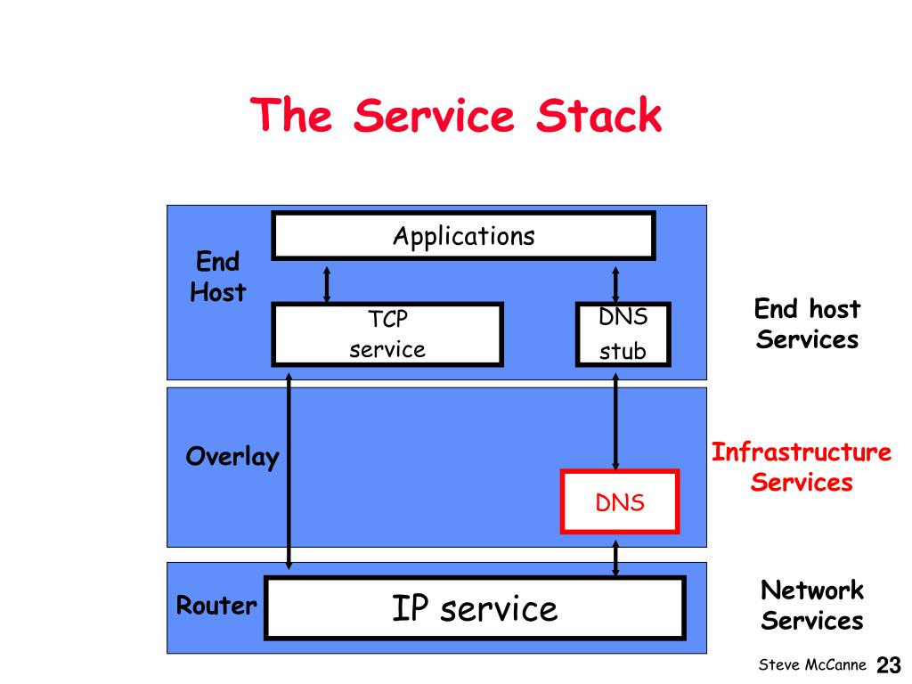 The Service Stack