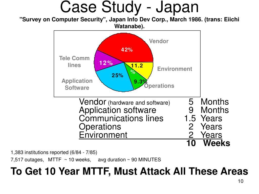 Case Study - Japan