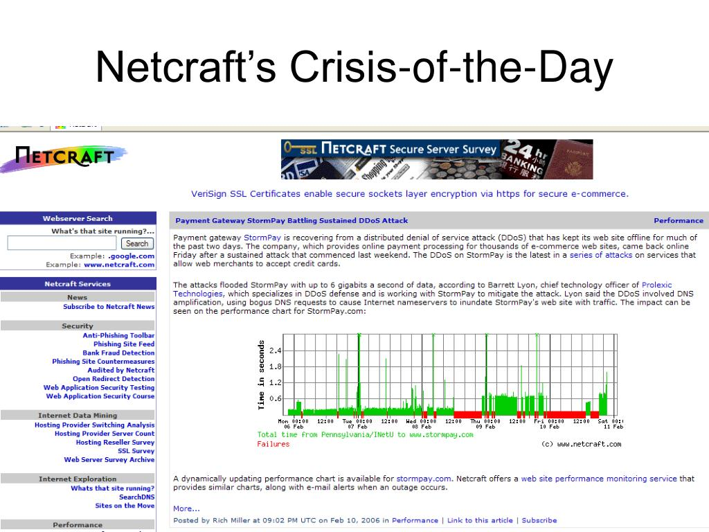 Netcraft's Crisis-of-the-Day