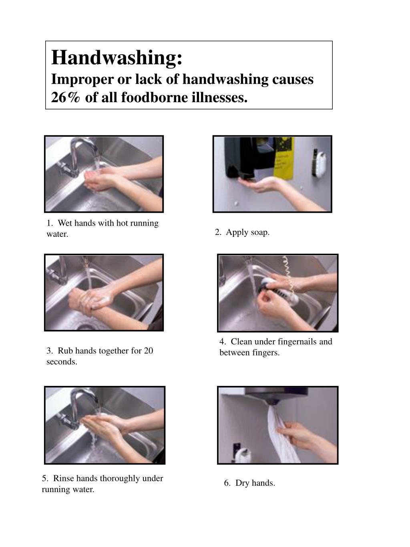 Handwashing: