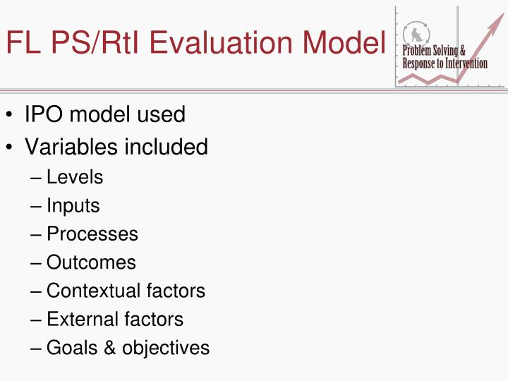 FL PS/RtI Evaluation Model